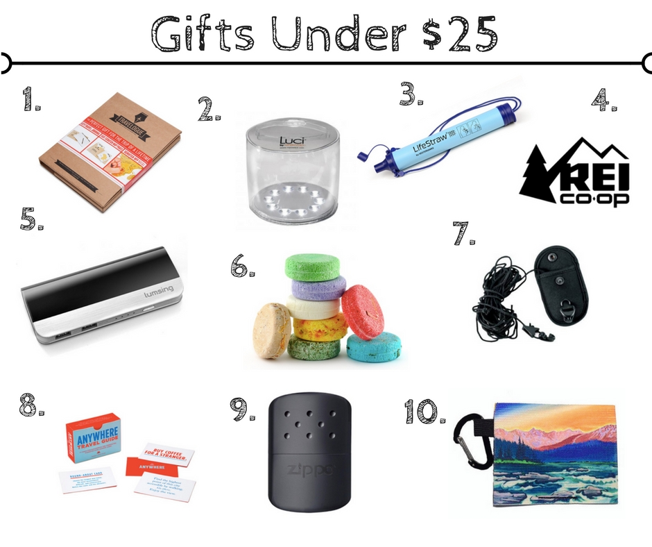 holiday gift ideas 4